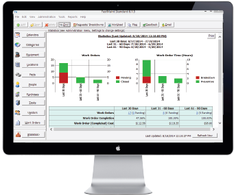 FastMaint CMMS Maintenance Management Software