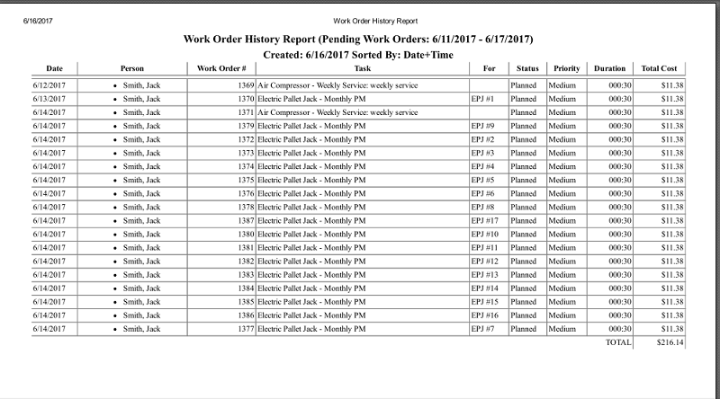 Work order list report